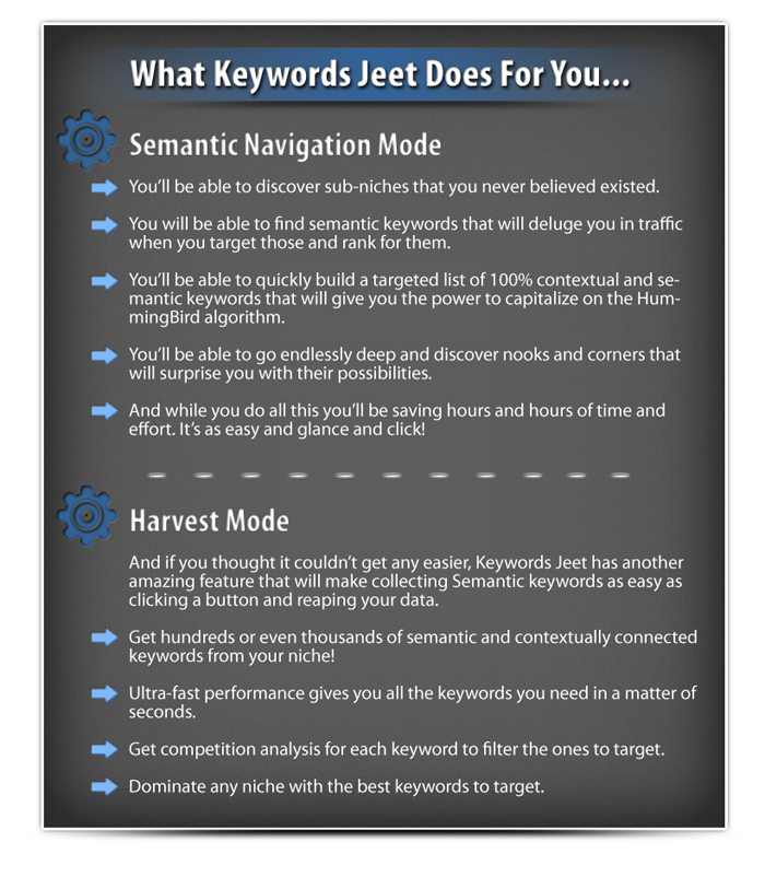 Keywords Jeet 1.7