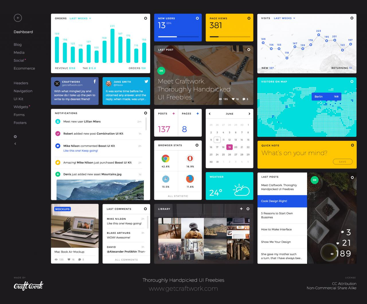 Dashboard UI Web Elements Kit Free PSD