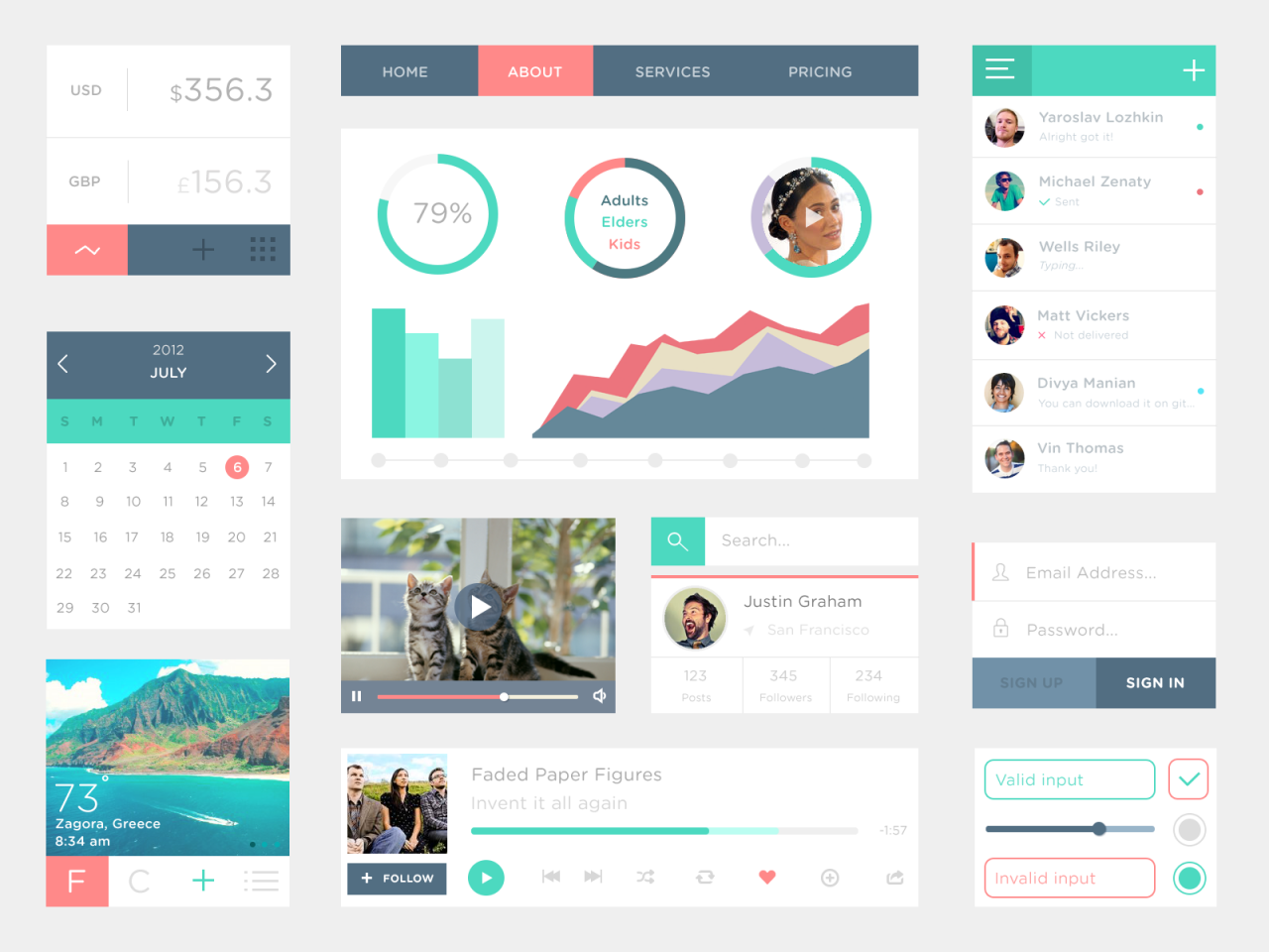 Flat Metro Web UI Elements Kit PSD