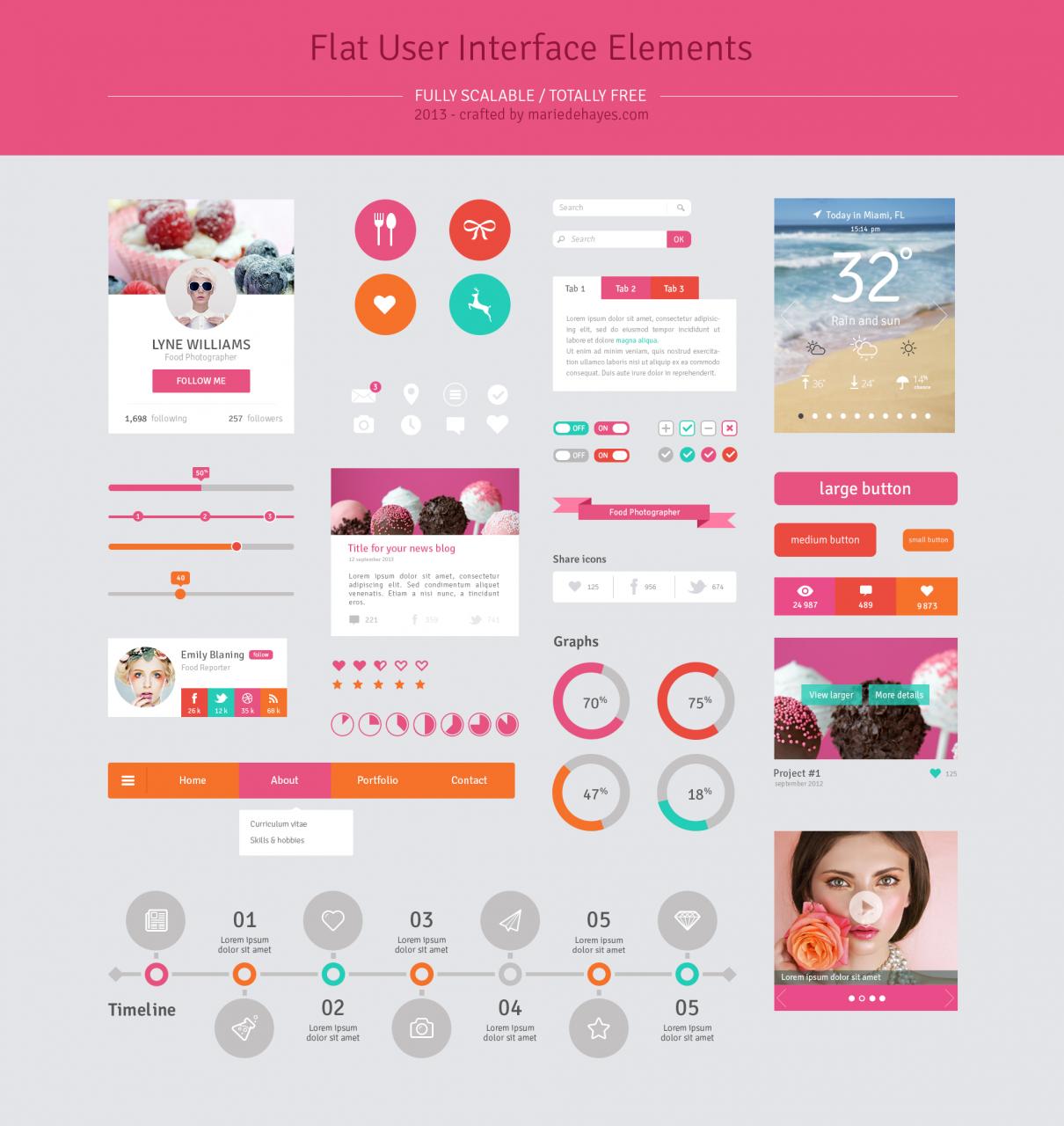 Flat Pink Web UI Elements Kit PSD