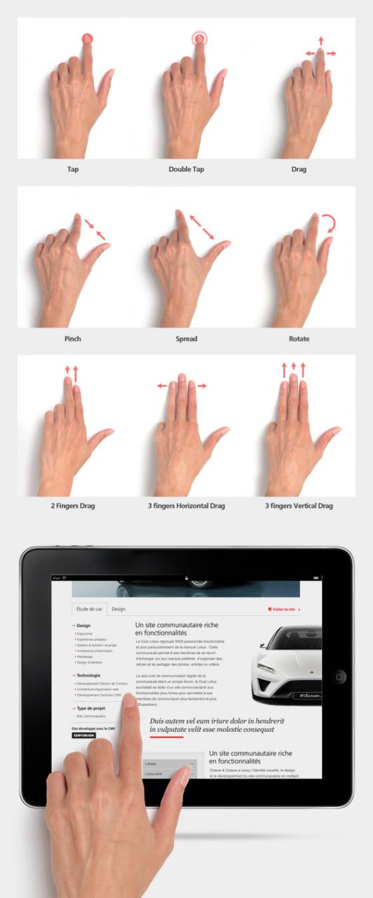 Multi Touch Women Hand Gesture PSD Freebie