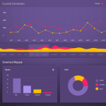 Purple Dashboard Free GUI PSD