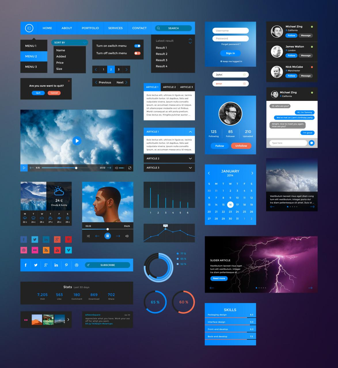Retina Quality UI Kit Elements PSD