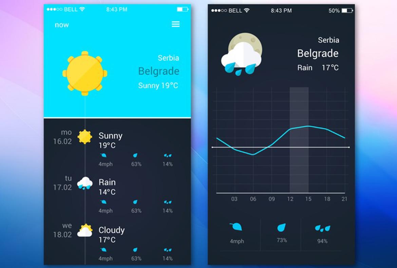Weather App Ui Design Free PSD