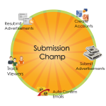 [GET] Submission Champ Classified Ad Submitter Cracked