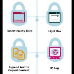 [GET] Smart Content Protector – Pro WP Copy Protection