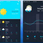 Weather App Ui Design Free PSD