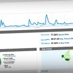 Google Analytics For Bloggers – The Definitive Guide