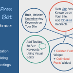 [GET] WordPress SEO Bot Full Version