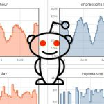 [GET] Reddit Traffic Full Version