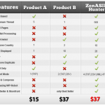 [GET] ZonAsinHunter v2.9.9.4 Cracked – The Fastest Amazon Product Scraper !