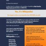 [GET] WikiLink Jacker Pro – The 100,000/mo Visitor Backlink Formula